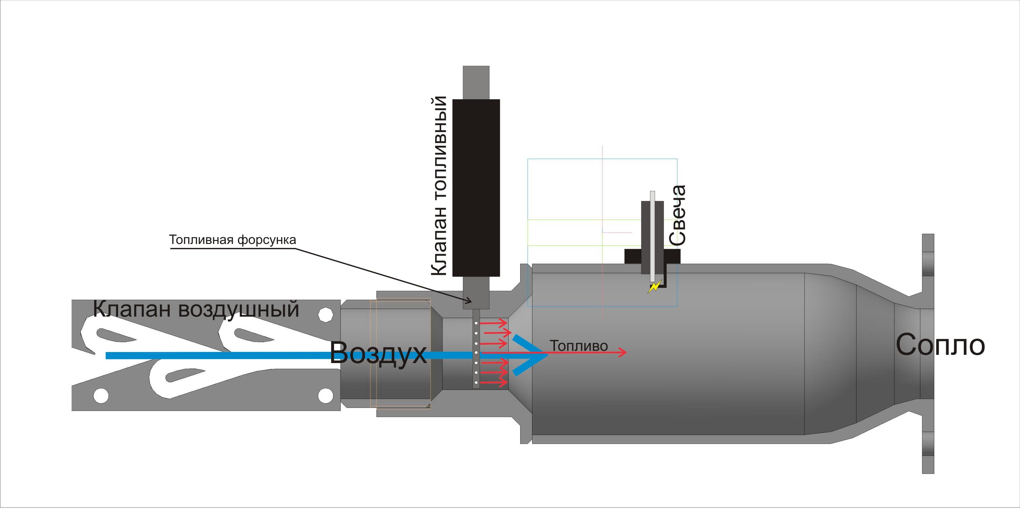 Безлопастная турбина тесла скачать тс форекс pulse trend